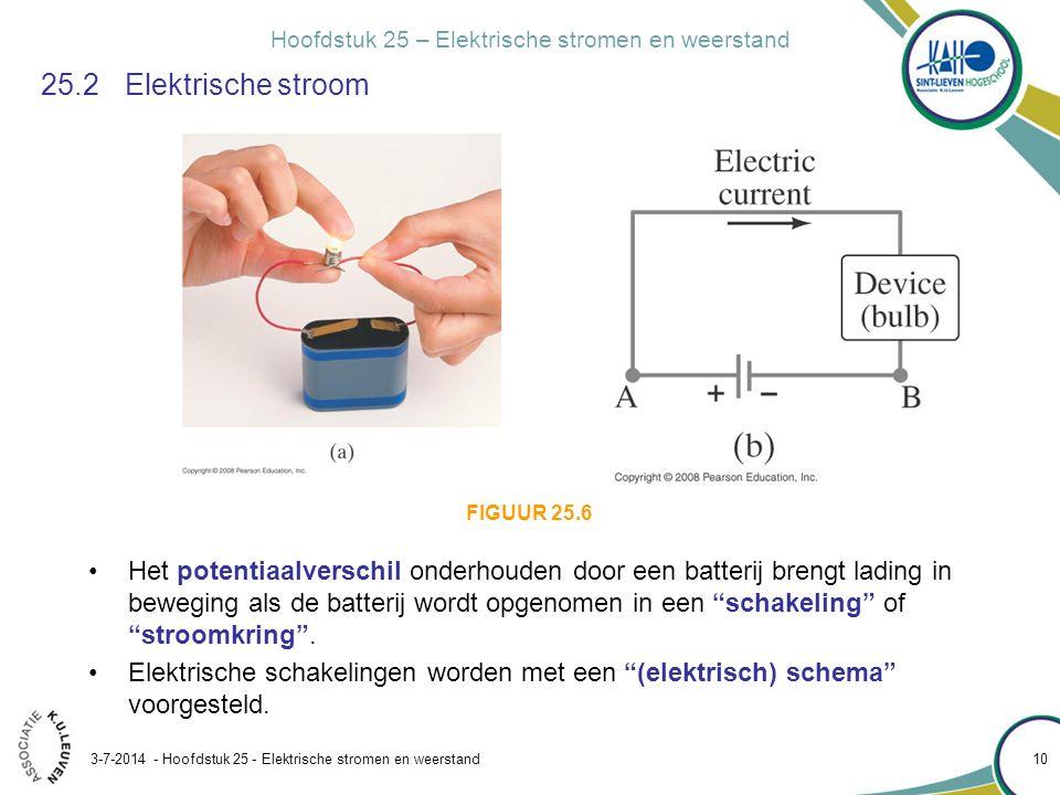 25.2 Elektrische stroom FIGUUR 25.6.