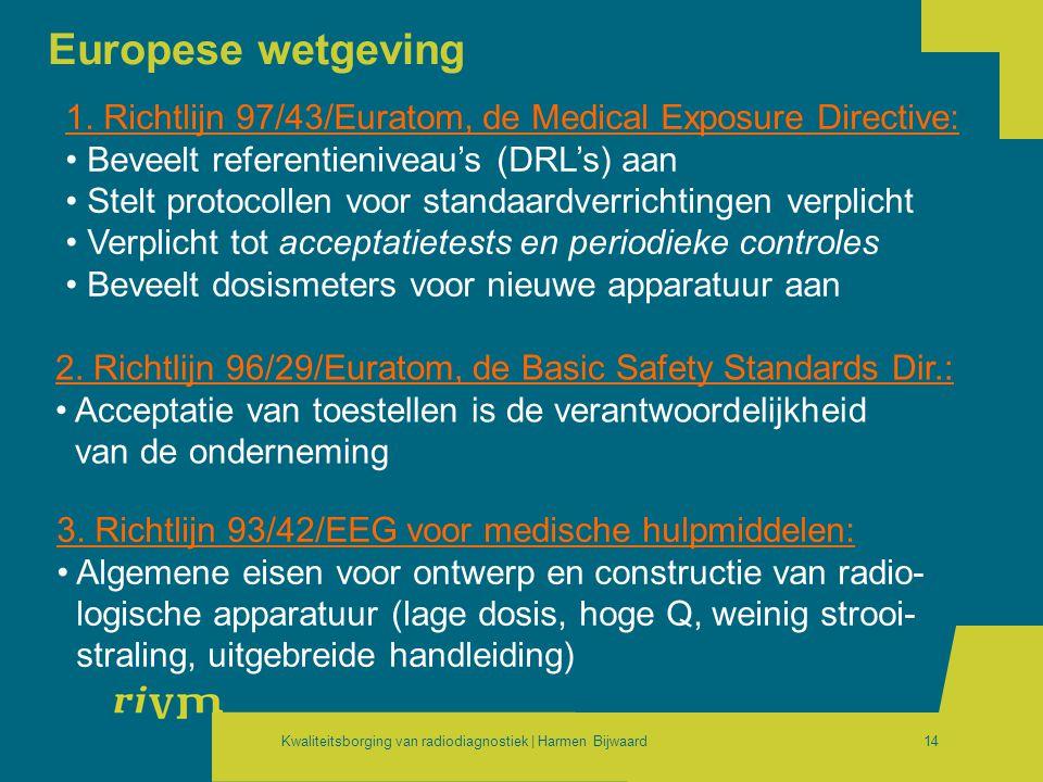 Europese wetgeving 1. Richtlijn 97/43/Euratom, de Medical Exposure Directive: Beveelt referentieniveau's (DRL's) aan.