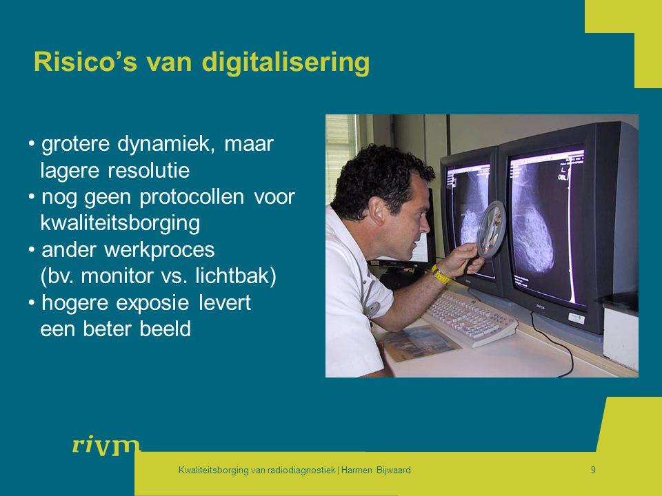 Risico's van digitalisering