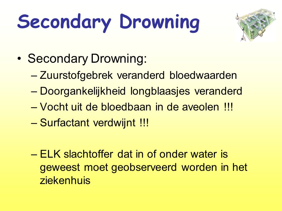 Secondary Drowning Secondary Drowning: