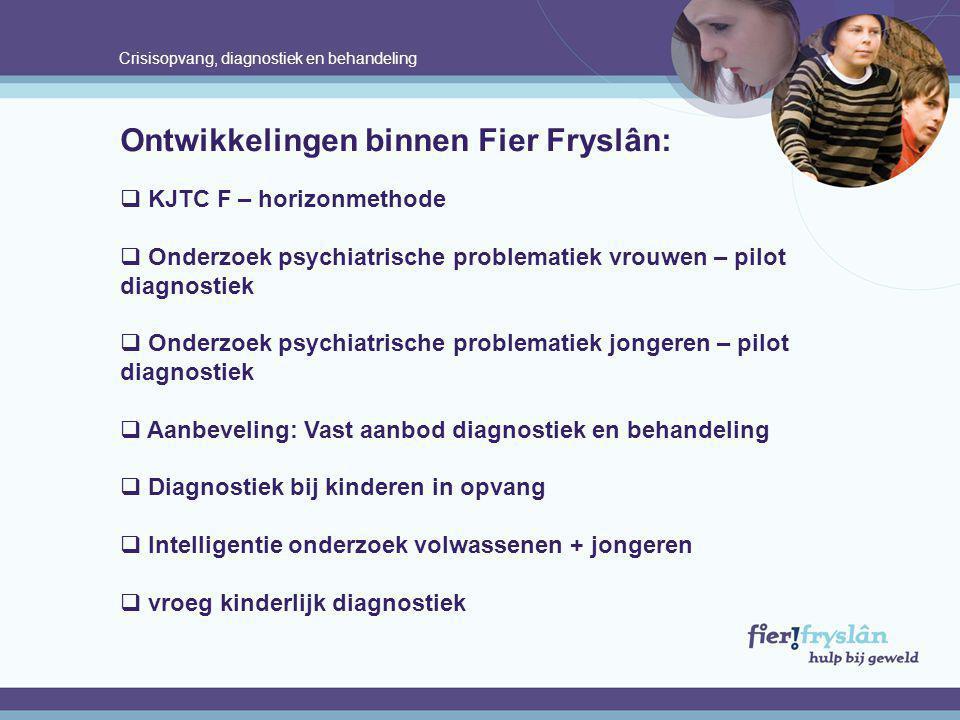 Ontwikkelingen binnen Fier Fryslân: