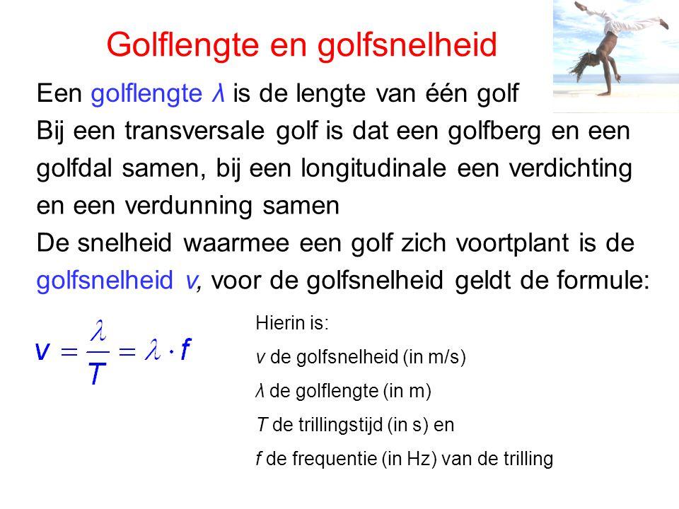 Golflengte en golfsnelheid
