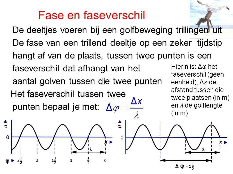 Fase en faseverschil De deeltjes voeren bij een golfbeweging trillingen uit. De fase van een trillend deeltje op een zeker tijdstip.