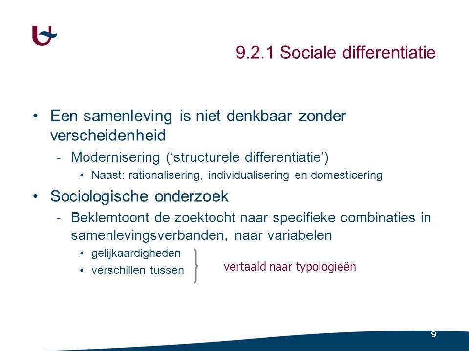 9.2.2 Sociale fragmentering