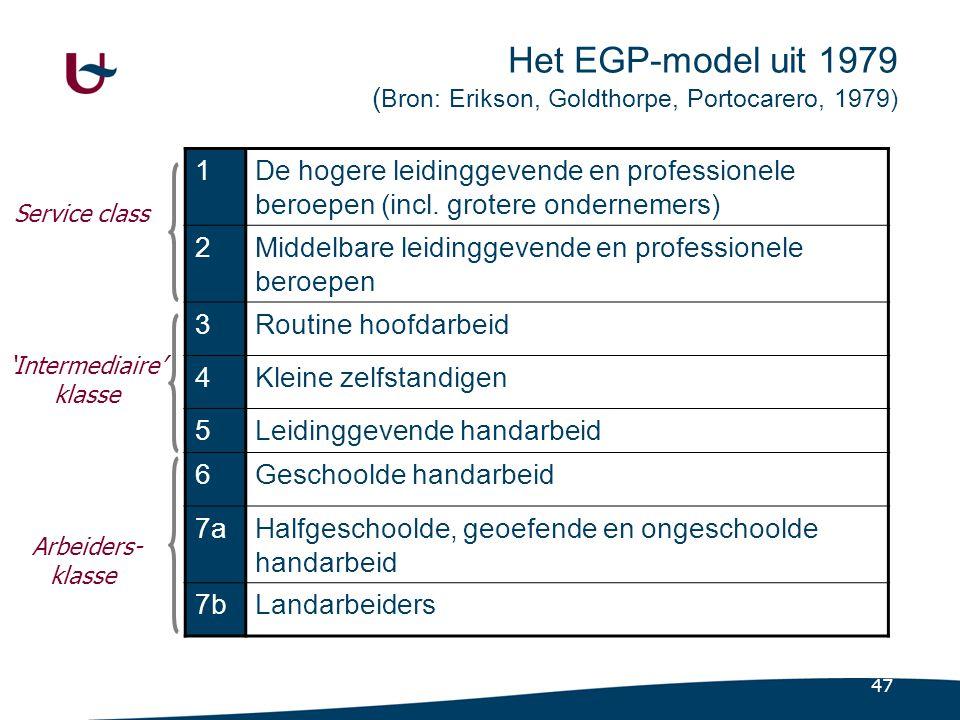 9.5.5 Bedenkingen bij het functionalistische model