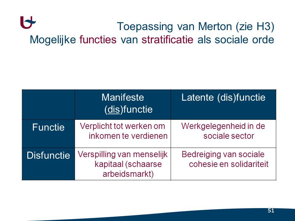 9.6 Sociale klassen, een kwestie van productieverhoudingen