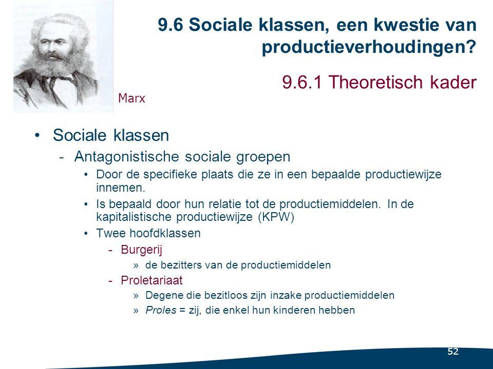 9.6.1 Theoretisch kader (2) 'Uitbuiting' Arbeidswaardeleer (ook economen: Smith en Ricardo) Enkel arbeid produceert waarde = de meerwaarde.