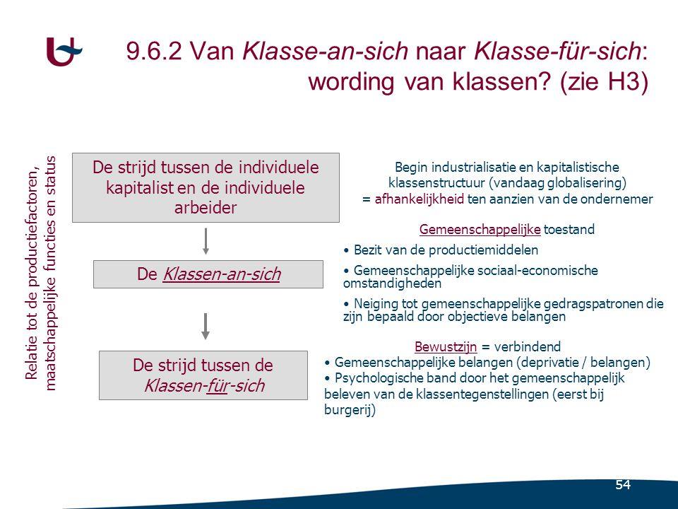 9.6.3 Meervoudige klassenschema's en sociale lagen