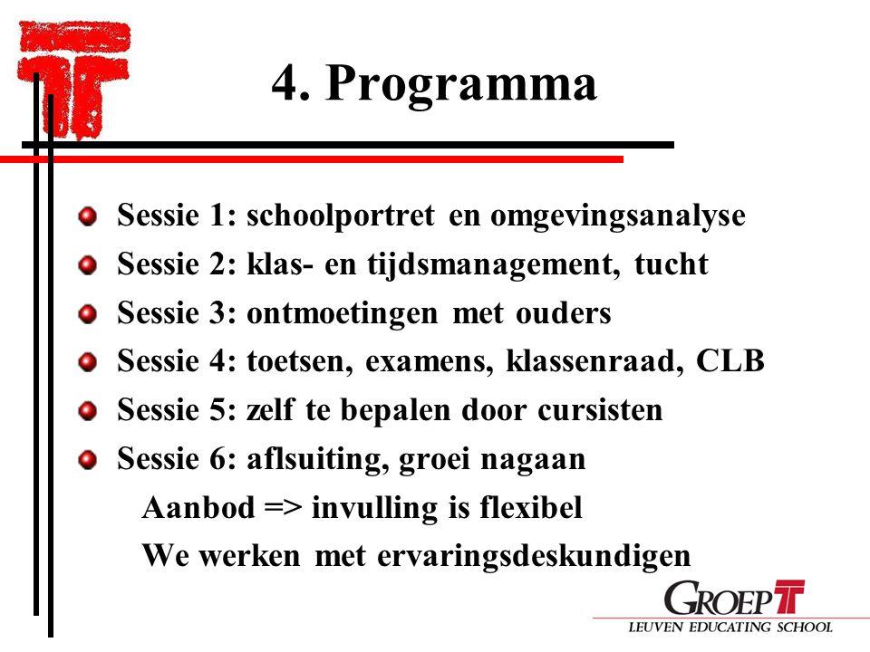 4. Programma Sessie 1: schoolportret en omgevingsanalyse