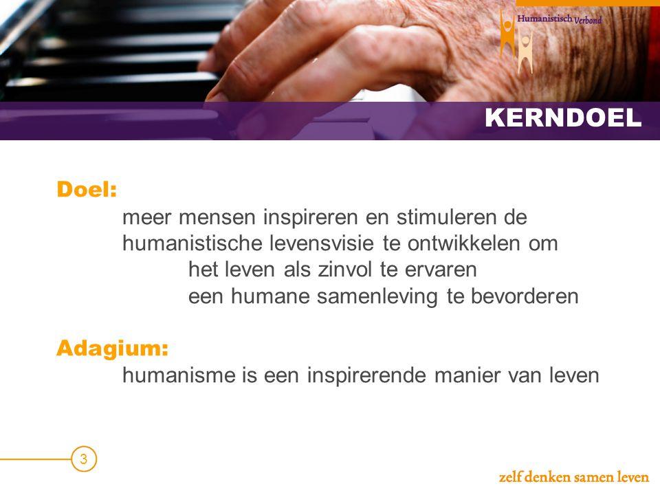 KERNDOEL Doel: meer mensen inspireren en stimuleren de
