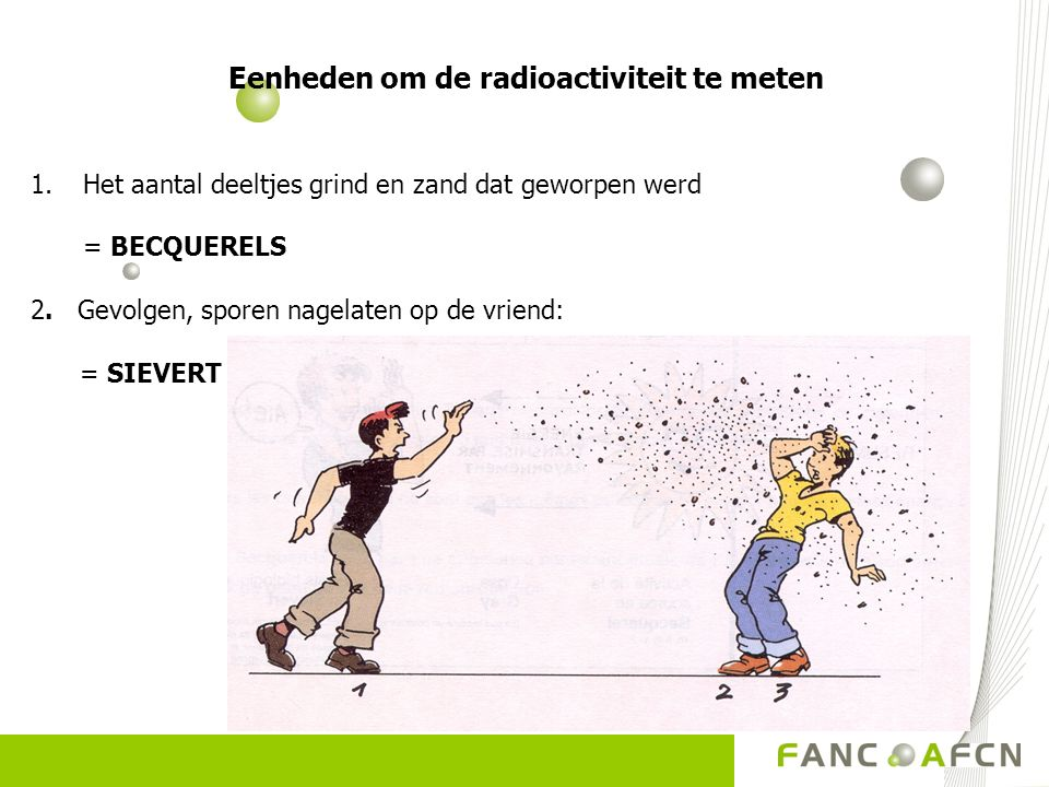 Eenheden om de radioactiviteit te meten