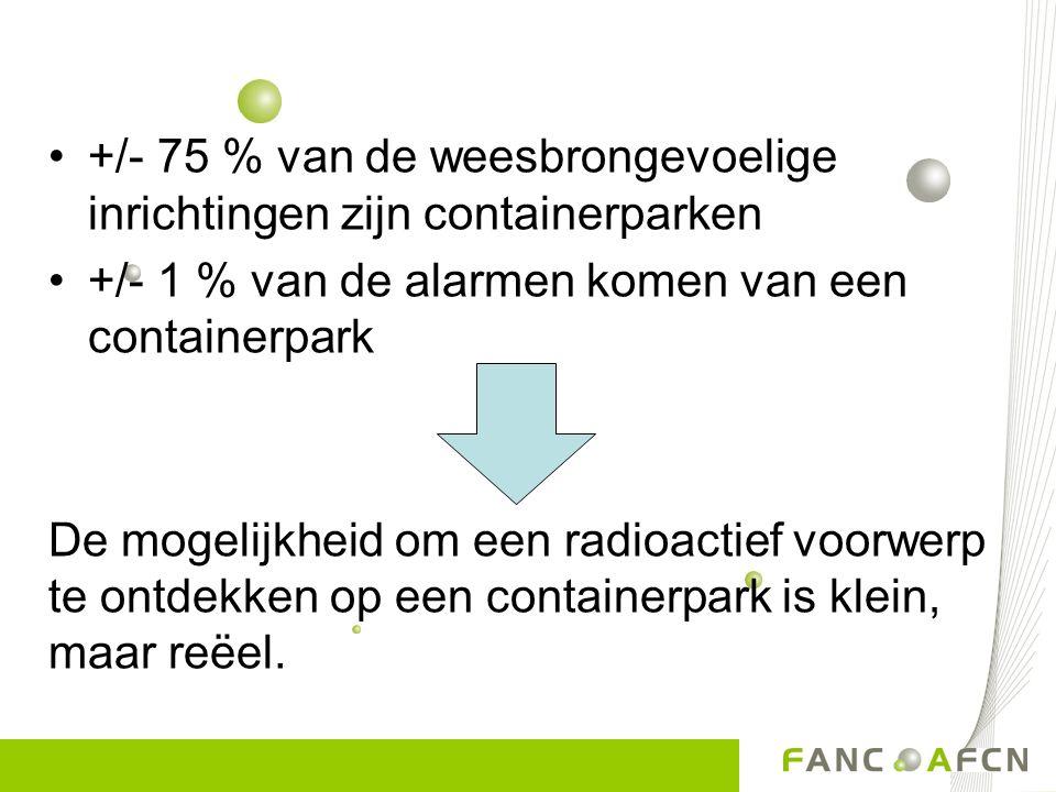 +/- 75 % van de weesbrongevoelige inrichtingen zijn containerparken