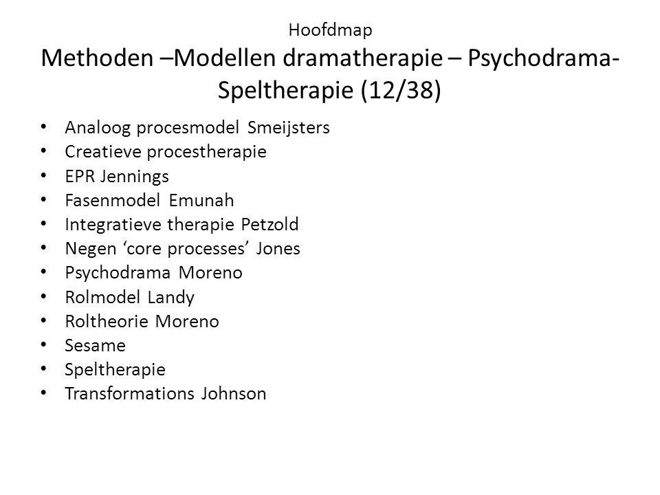 Hoofdmap Methoden –Modellen dramatherapie – Psychodrama- Speltherapie (12/38)