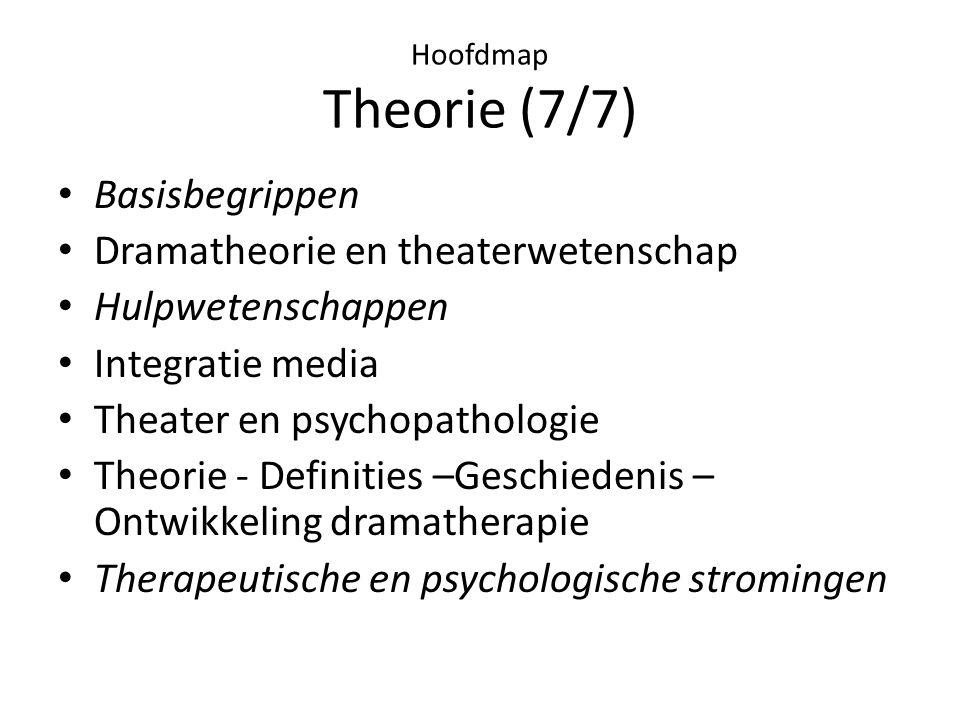 Dramatheorie en theaterwetenschap Hulpwetenschappen Integratie media