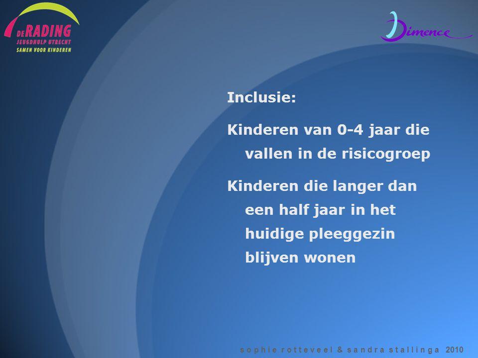 Inclusie: Kinderen van 0-4 jaar die vallen in de risicogroep.