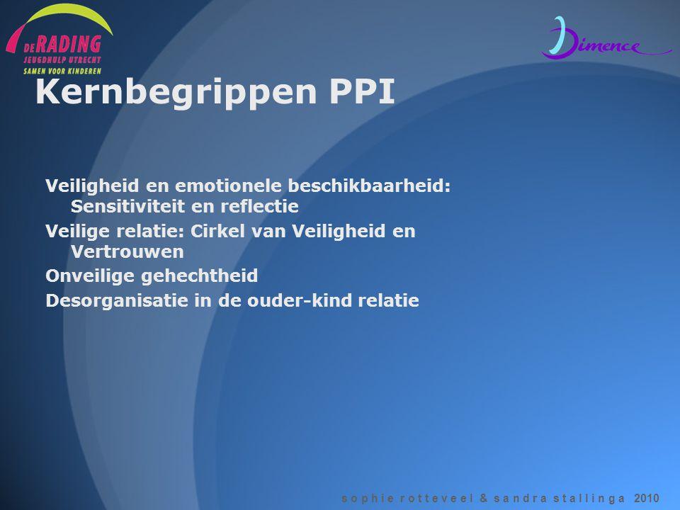 Kernbegrippen PPI Veiligheid en emotionele beschikbaarheid: Sensitiviteit en reflectie. Veilige relatie: Cirkel van Veiligheid en Vertrouwen.