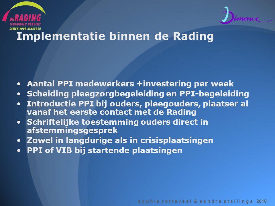 Implementatie binnen de Rading