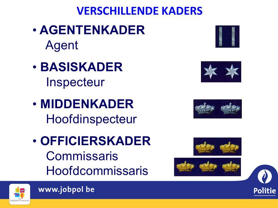 VERSCHILLENDE KADERS AGENTENKADER Agent. BASISKADER Inspecteur. MIDDENKADER Hoofdinspecteur.