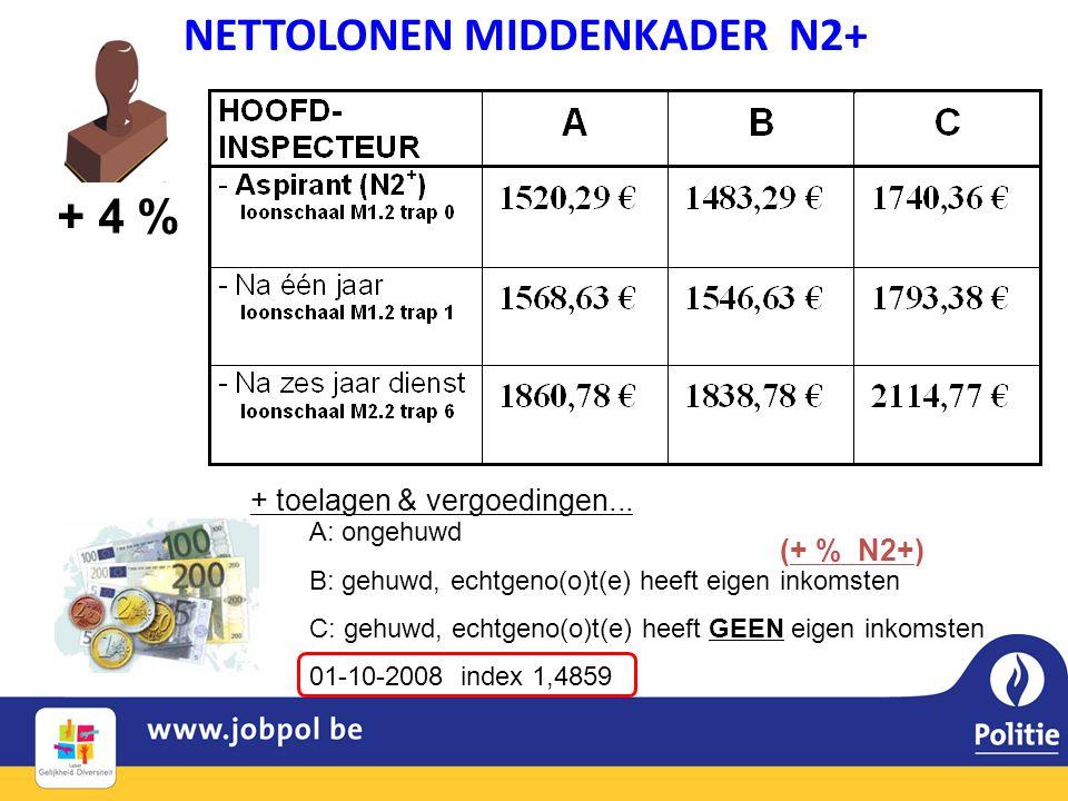NETTOLONEN MIDDENKADER N2+
