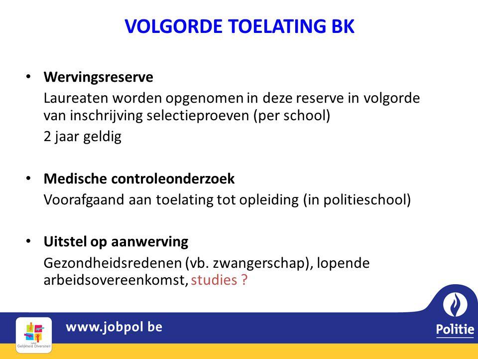 VOLGORDE TOELATING BK Wervingsreserve