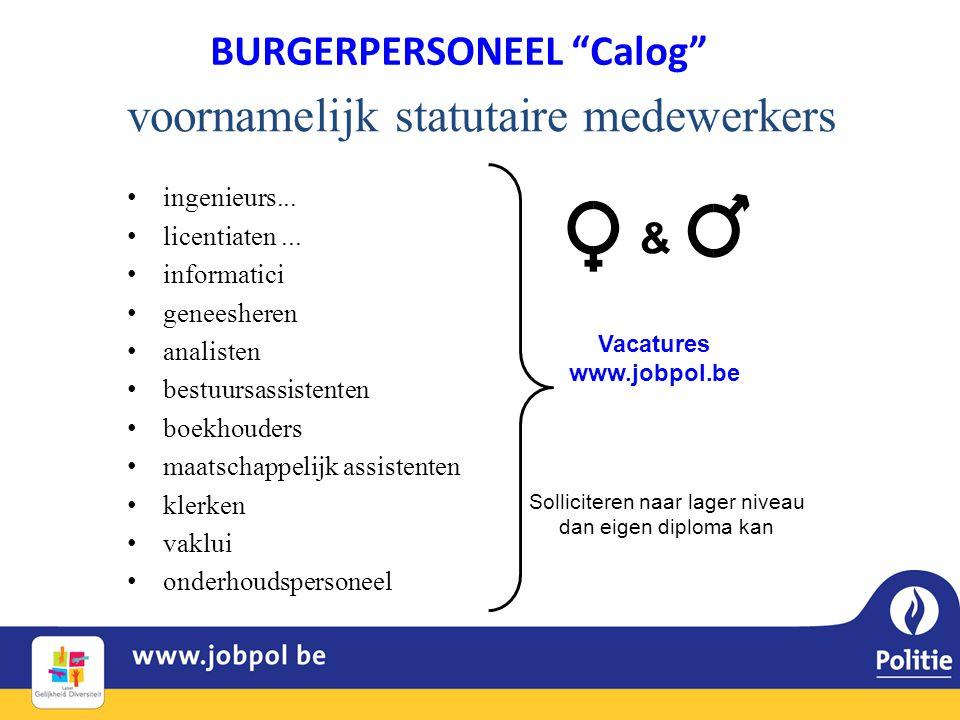 Vacatures www.jobpol.be