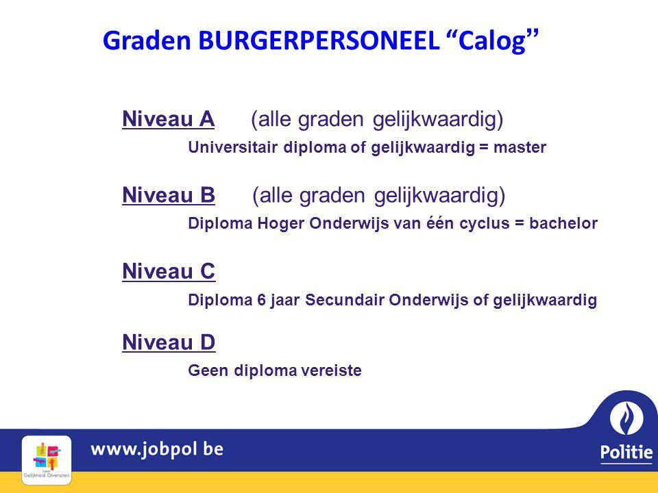 Graden BURGERPERSONEEL Calog