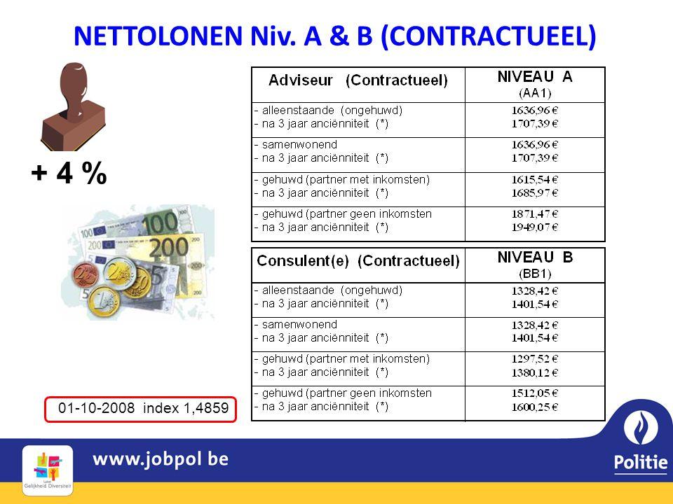NETTOLONEN Niv. A & B (CONTRACTUEEL)
