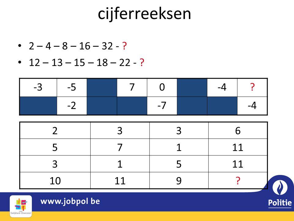 cijferreeksen 2 – 4 – 8 – 16 – 32 - 12 – 13 – 15 – 18 – 22 - -3 -5