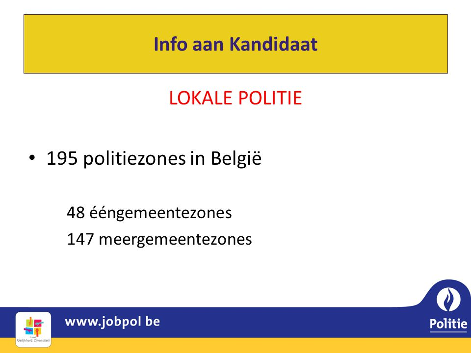 195 politiezones in België