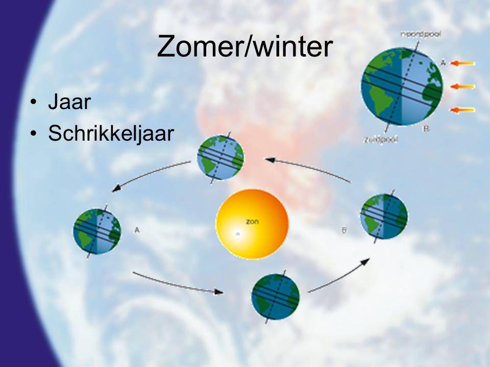 Zomer/winter Jaar Schrikkeljaar