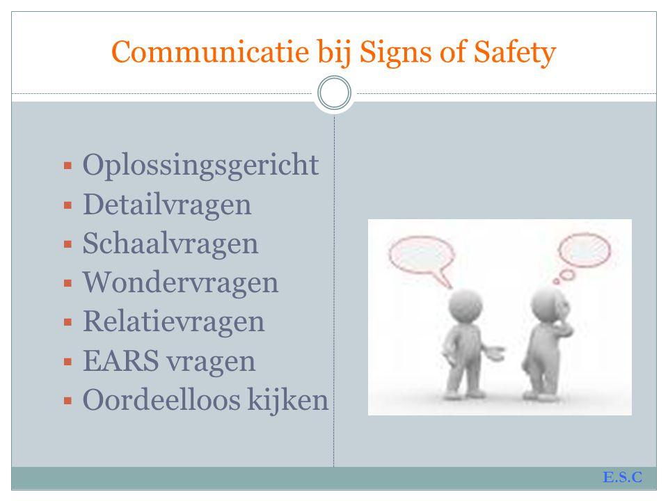 Communicatie bij Signs of Safety