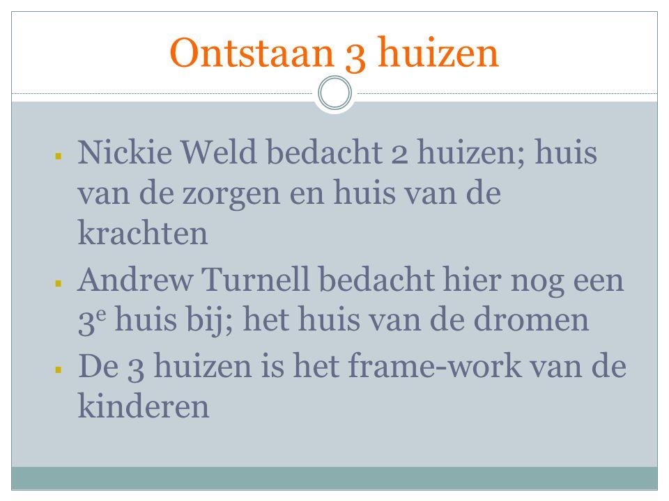 Ontstaan 3 huizen Nickie Weld bedacht 2 huizen; huis van de zorgen en huis van de krachten.