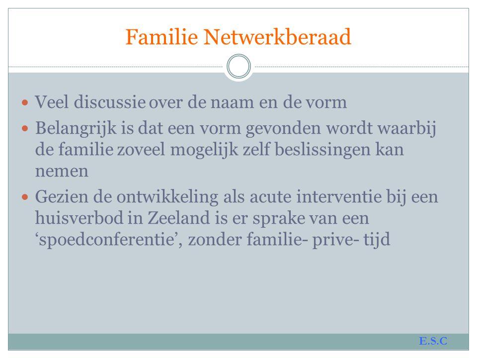 Familie Netwerkberaad