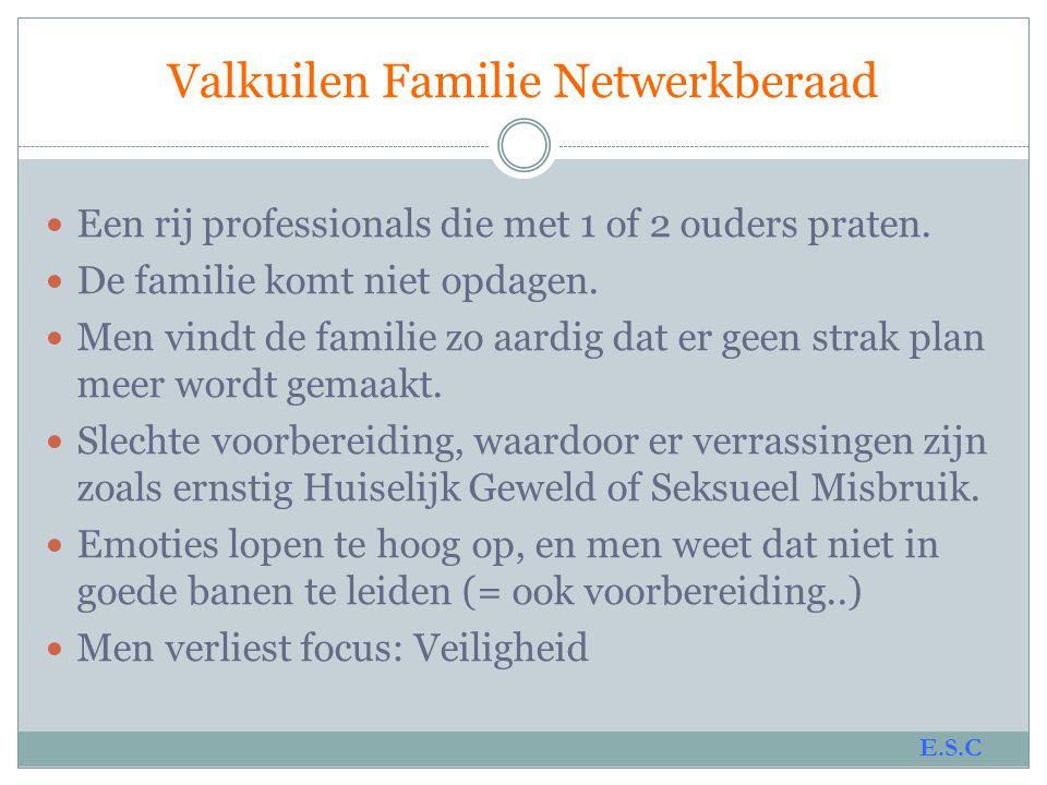 Valkuilen Familie Netwerkberaad