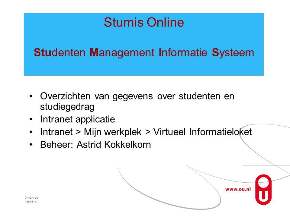 Studenten Management Informatie Systeem