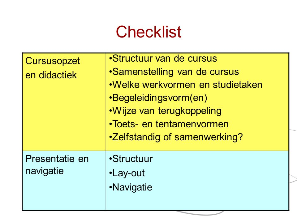 Checklist Cursusopzet en didactiek Structuur van de cursus