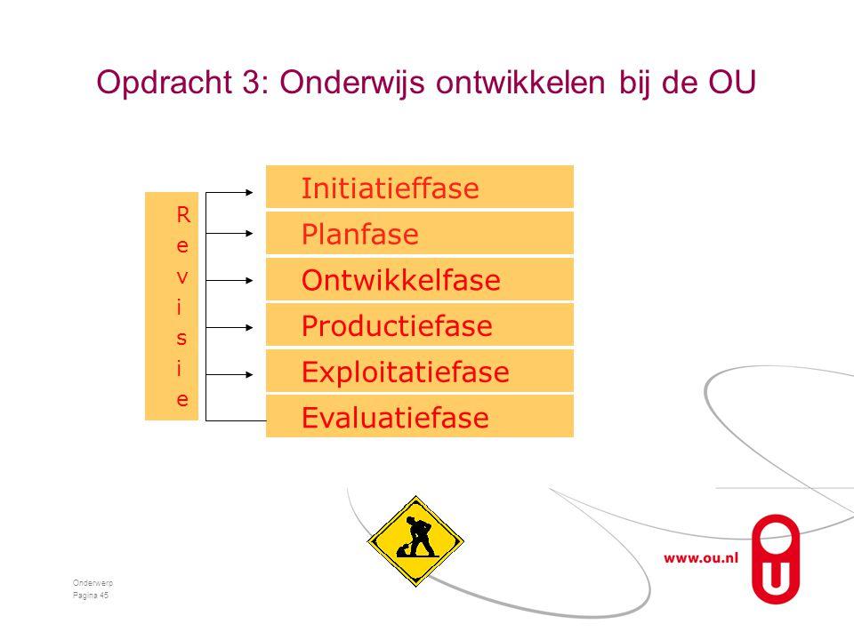 Opdracht 3: Onderwijs ontwikkelen bij de OU
