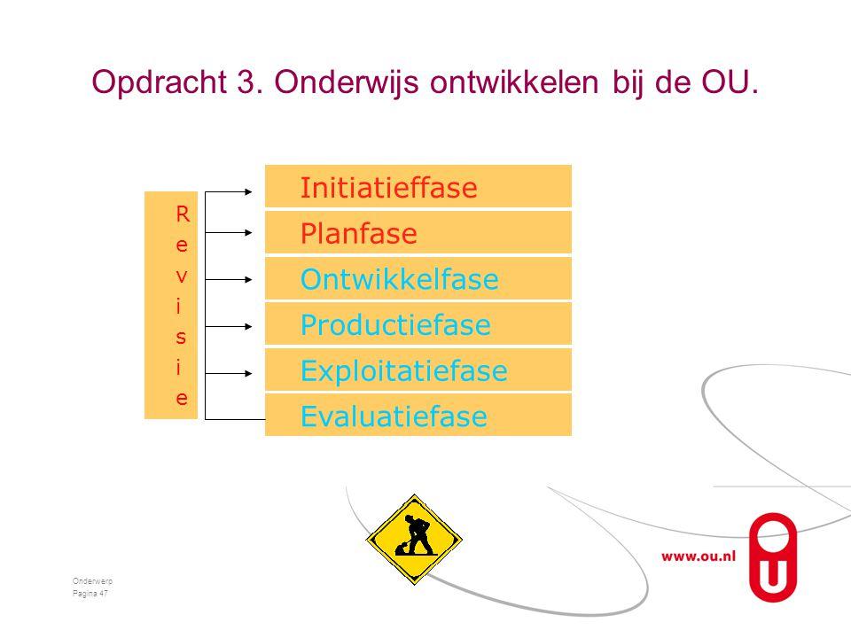 Opdracht 3. Onderwijs ontwikkelen bij de OU.