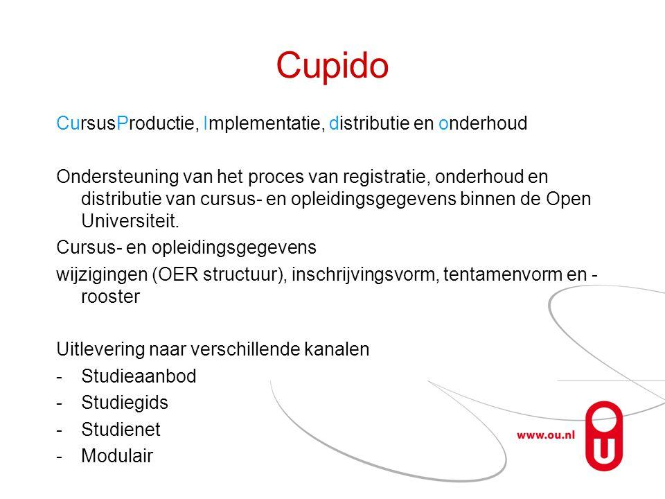 Cupido CursusProductie, Implementatie, distributie en onderhoud