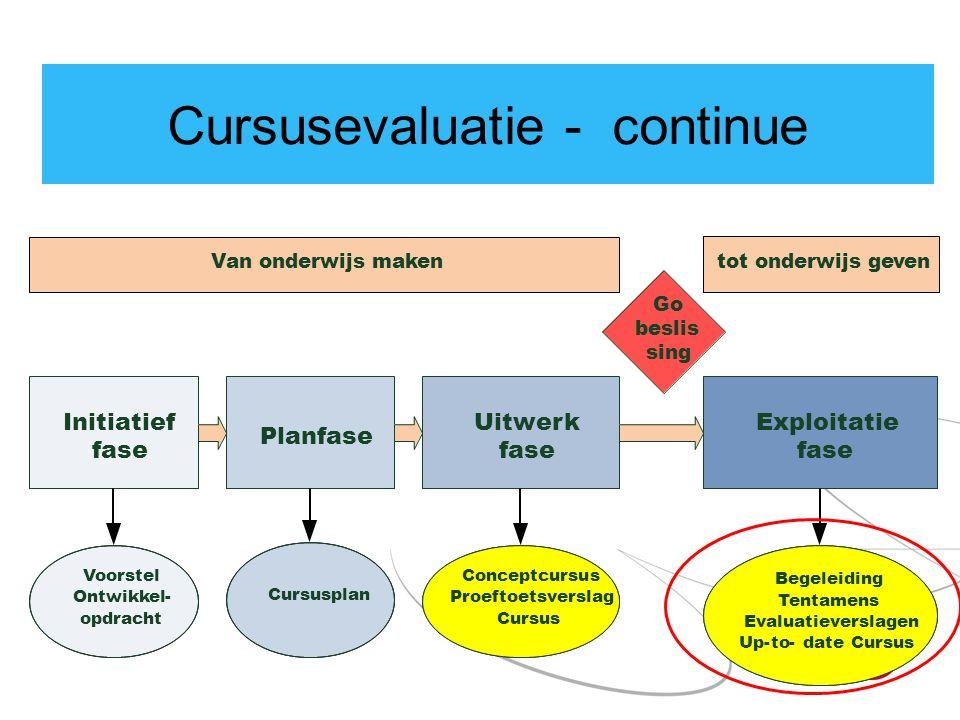 Cursusevaluatie - continue