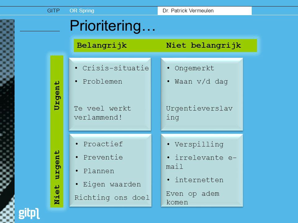 Prioritering… Belangrijk Niet belangrijk Niet urgent Urgent