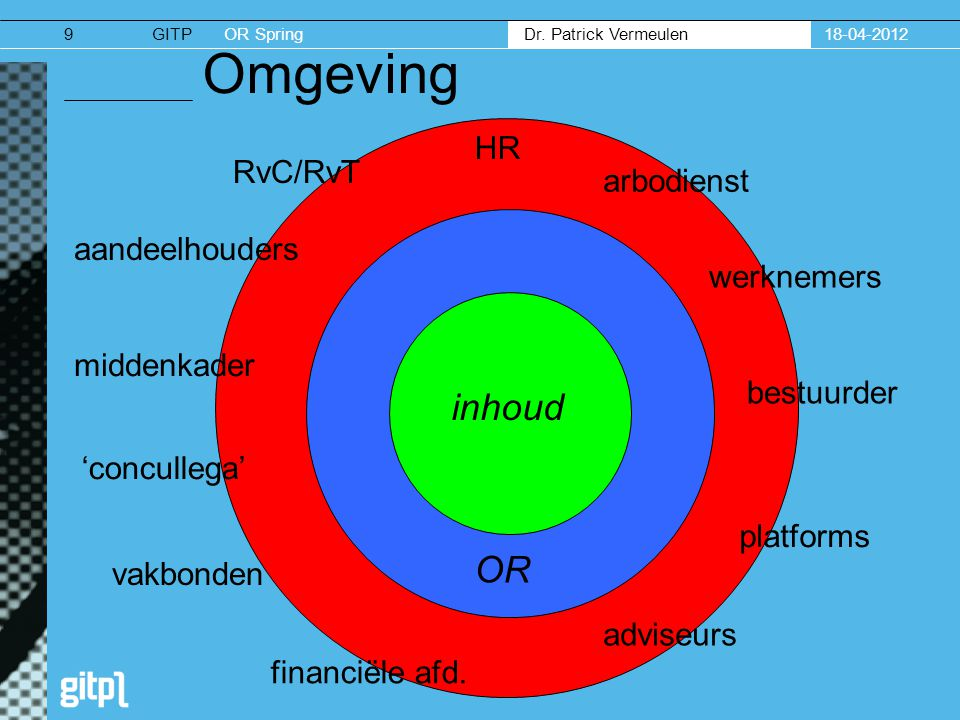 Omgeving inhoud OR HR RvC/RvT arbodienst aandeelhouders werknemers