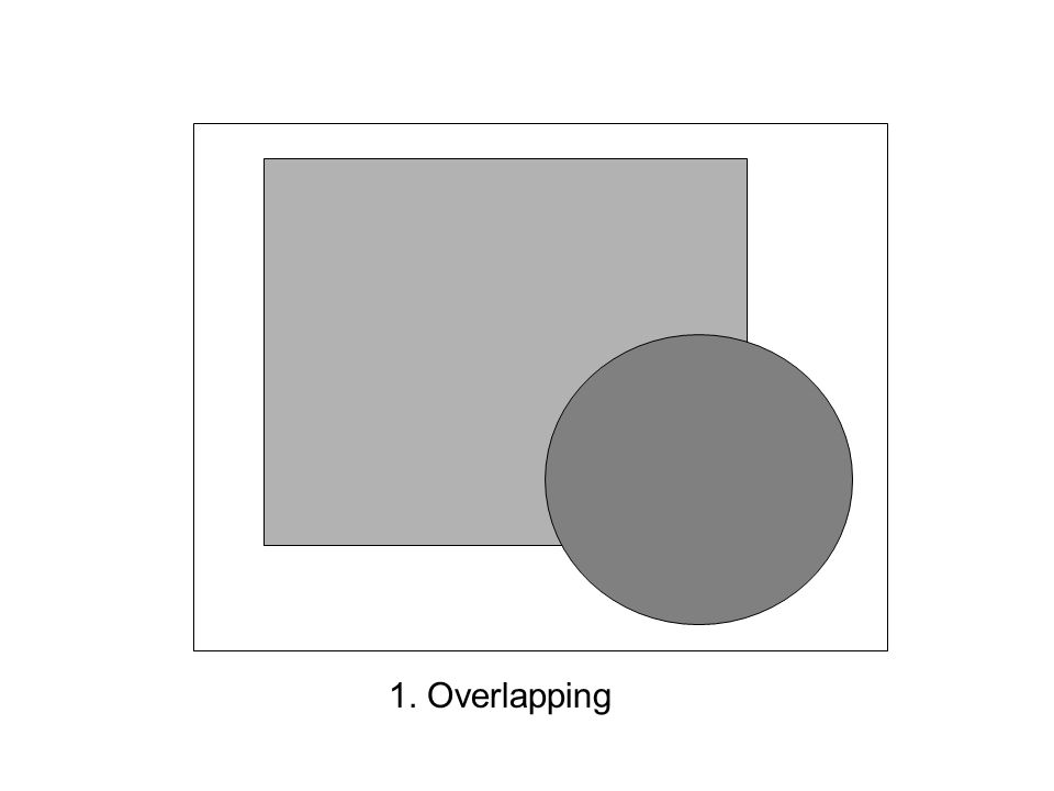 1. Overlapping
