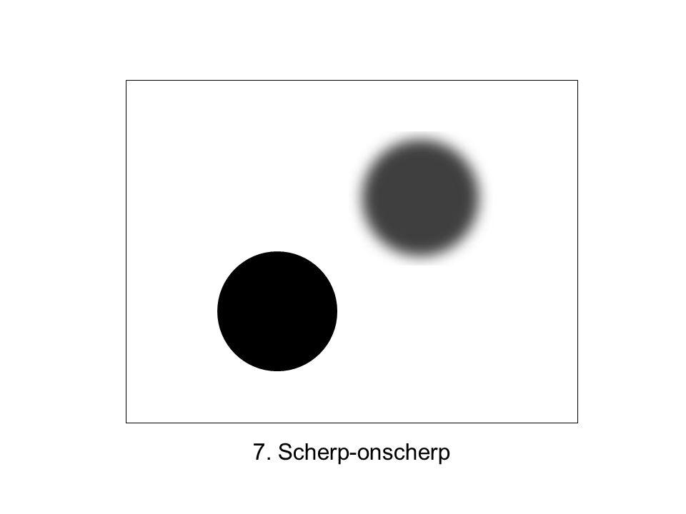 7. Scherp-onscherp