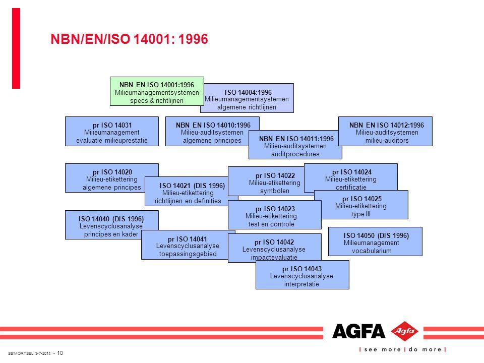 NBN/EN/ISO 14001: 1996 ISO 14004:1996 Milieumanagementsystemen