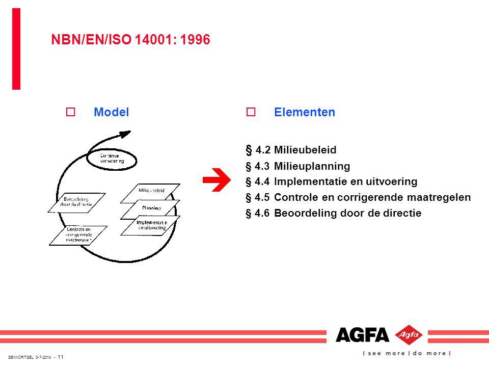 NBN/EN/ISO 14001: 1996 Model Elementen § 4.2 Milieubeleid