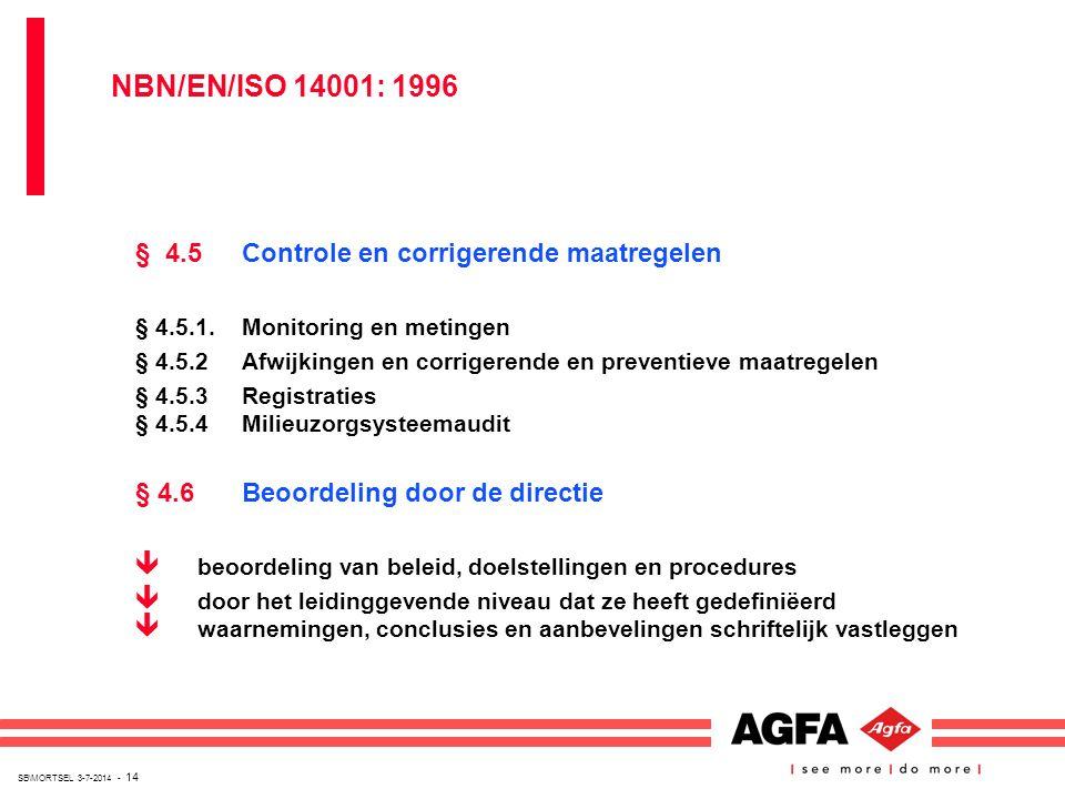 NBN/EN/ISO 14001: 1996 § 4.5 Controle en corrigerende maatregelen