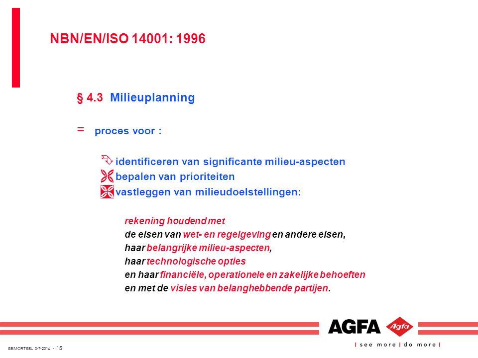 NBN/EN/ISO 14001: 1996 § 4.3 Milieuplanning proces voor :