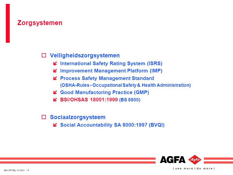 Zorgsystemen Veiligheidszorgsystemen Sociaalzorgsysteem