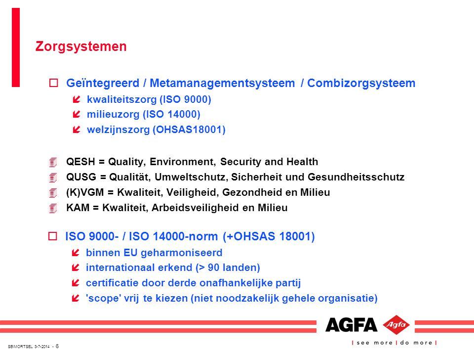 Zorgsystemen Geïntegreerd / Metamanagementsysteem / Combizorgsysteem